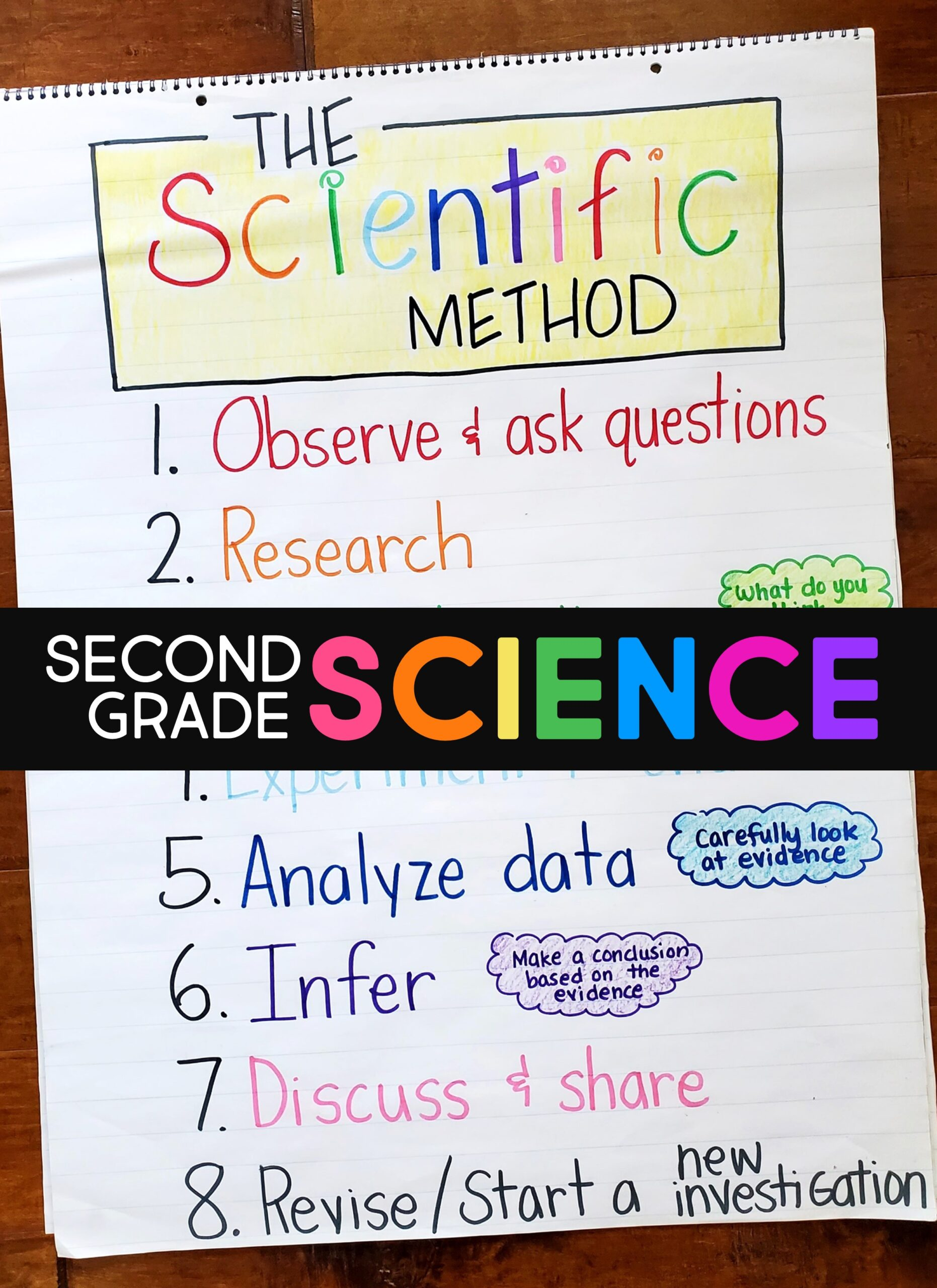 2nd grade science lessons